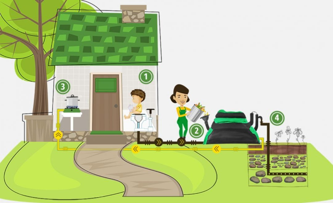 Viva mejor en un hogar sostenible